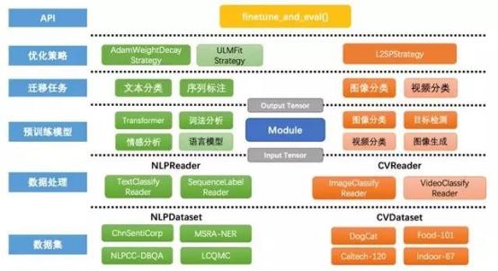 C:\Users\lingmiao.yan\Desktop\微信图片_20190506161733_副本.jpg