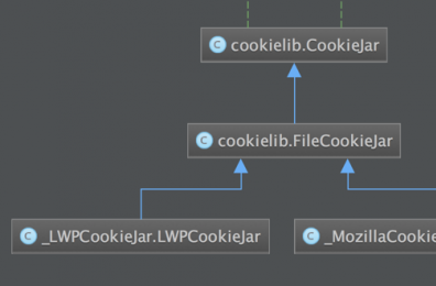 Python操作cookie之cookielib模块
